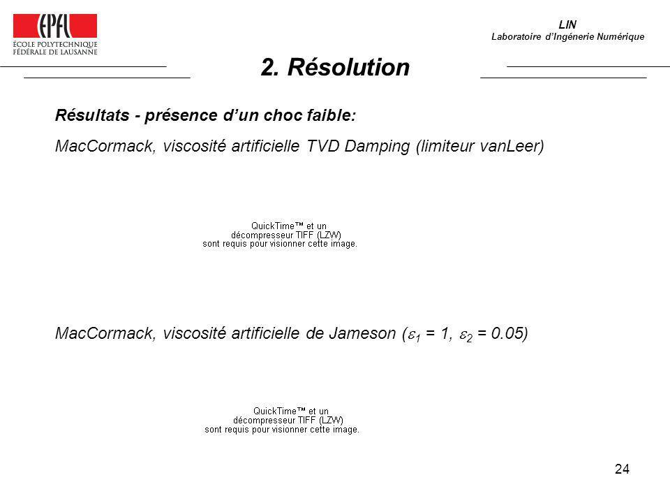 24 LIN Laboratoire dIngénerie Numérique Résultats - présence dun choc faible: MacCormack, viscosité artificielle TVD Damping (limiteur vanLeer) MacCor