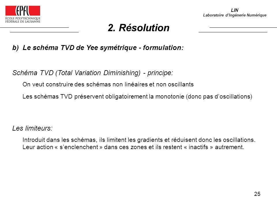 25 LIN Laboratoire dIngénerie Numérique b)Le schéma TVD de Yee symétrique - formulation: Schéma TVD (Total Variation Diminishing) - principe: On veut