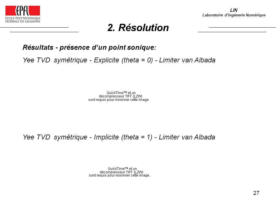 27 LIN Laboratoire dIngénerie Numérique Résultats - présence dun point sonique: Yee TVD symétrique - Explicite (theta = 0) - Limiter van Albada Yee TV