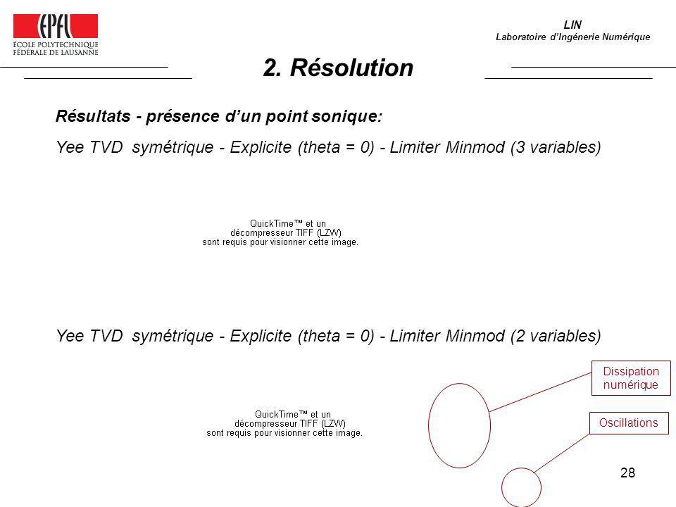 28 LIN Laboratoire dIngénerie Numérique Résultats - présence dun point sonique: Yee TVD symétrique - Explicite (theta = 0) - Limiter Minmod (3 variabl