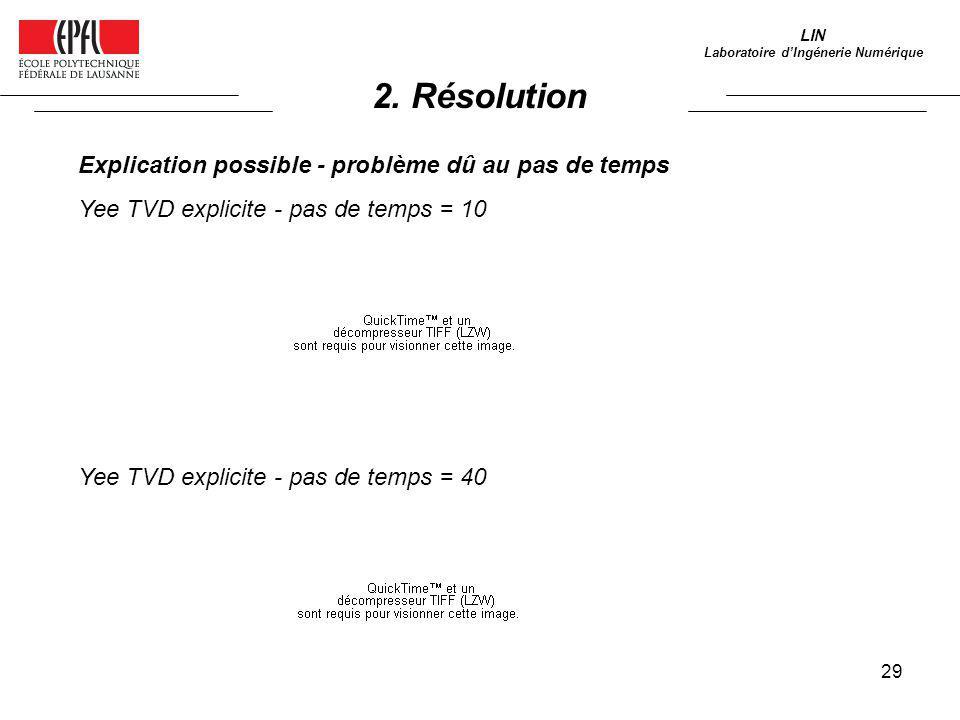 29 LIN Laboratoire dIngénerie Numérique Explication possible - problème dû au pas de temps Yee TVD explicite - pas de temps = 10 Yee TVD explicite - p