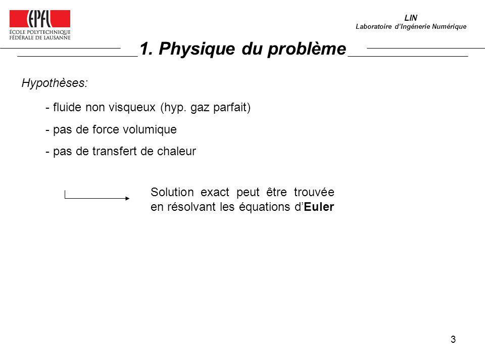 3 1. Physique du problème LIN Laboratoire dIngénerie Numérique Hypothèses: - fluide non visqueux (hyp. gaz parfait) - pas de force volumique - pas de