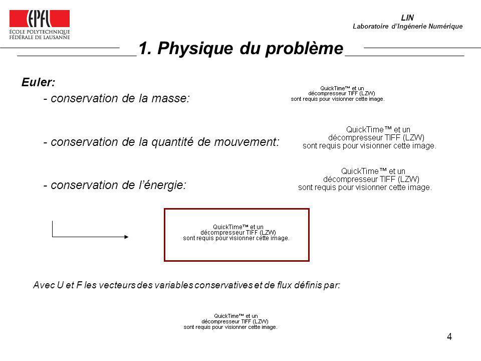 4 LIN Laboratoire dIngénerie Numérique Euler: - conservation de la masse: - conservation de la quantité de mouvement: - conservation de lénergie: Avec