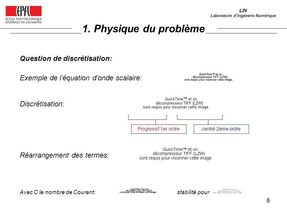 6 LIN Laboratoire dIngénerie Numérique Question de discrétisation: Exemple de léquation donde scalaire: Discrétisation: Réarrangement des termes: Avec