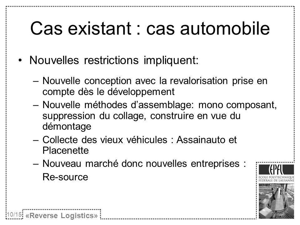 Cas existant : cas automobile Nouvelles restrictions impliquent: –Nouvelle conception avec la revalorisation prise en compte dès le développement –Nou