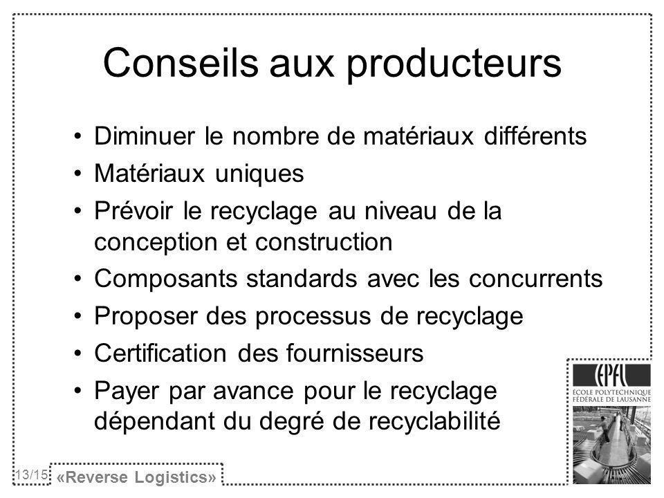Conseils aux producteurs Diminuer le nombre de matériaux différents Matériaux uniques Prévoir le recyclage au niveau de la conception et construction