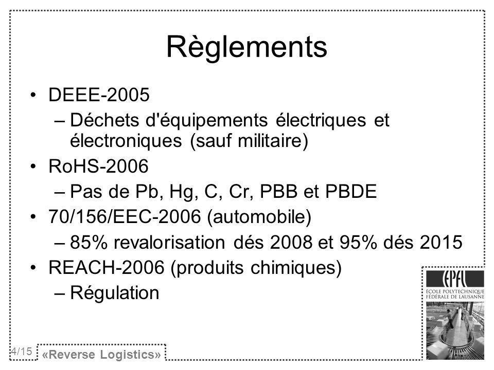 Règlements DEEE-2005 –Déchets d'équipements électriques et électroniques (sauf militaire) RoHS-2006 –Pas de Pb, Hg, C, Cr, PBB et PBDE 70/156/EEC-2006
