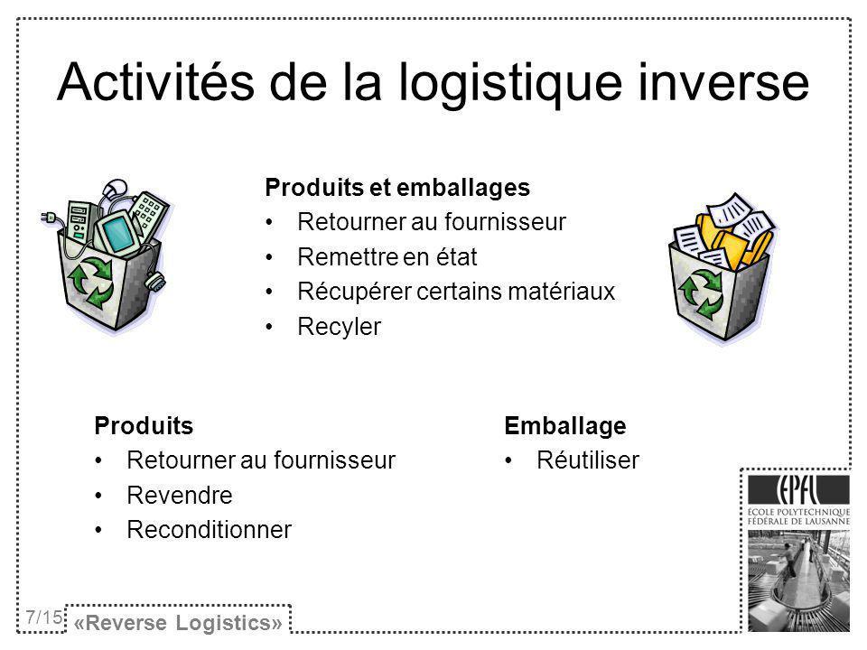 Penser logistique inverse «Reverse Logistics» 8/15