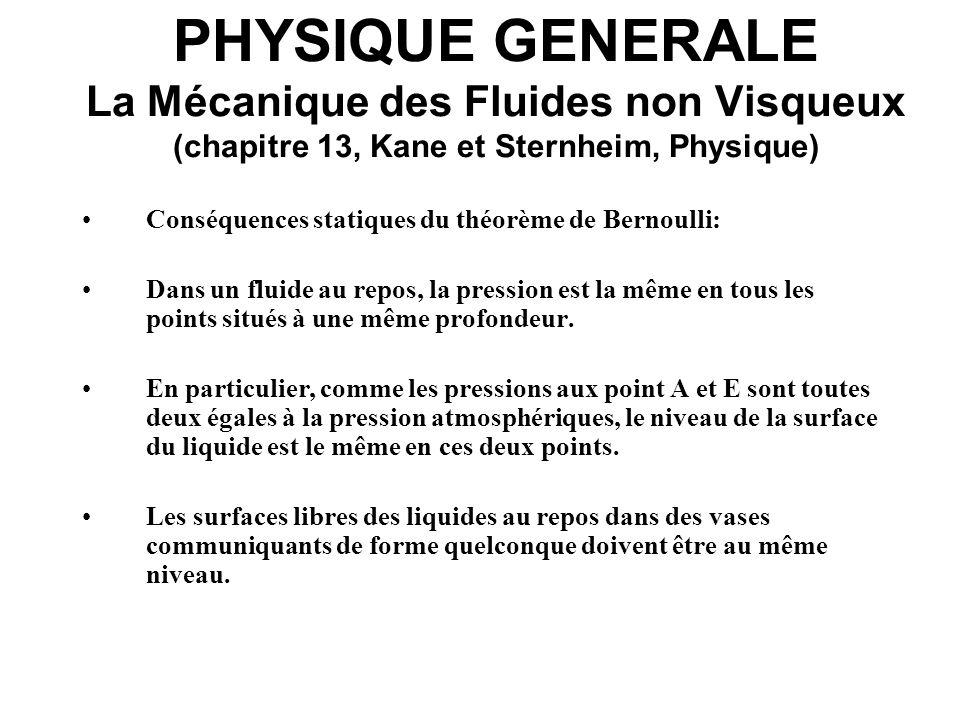 PHYSIQUE GENERALE La Mécanique des Fluides non Visqueux (chapitre 13, Kane et Sternheim, Physique) Conséquences statiques du théorème de Bernoulli: Da