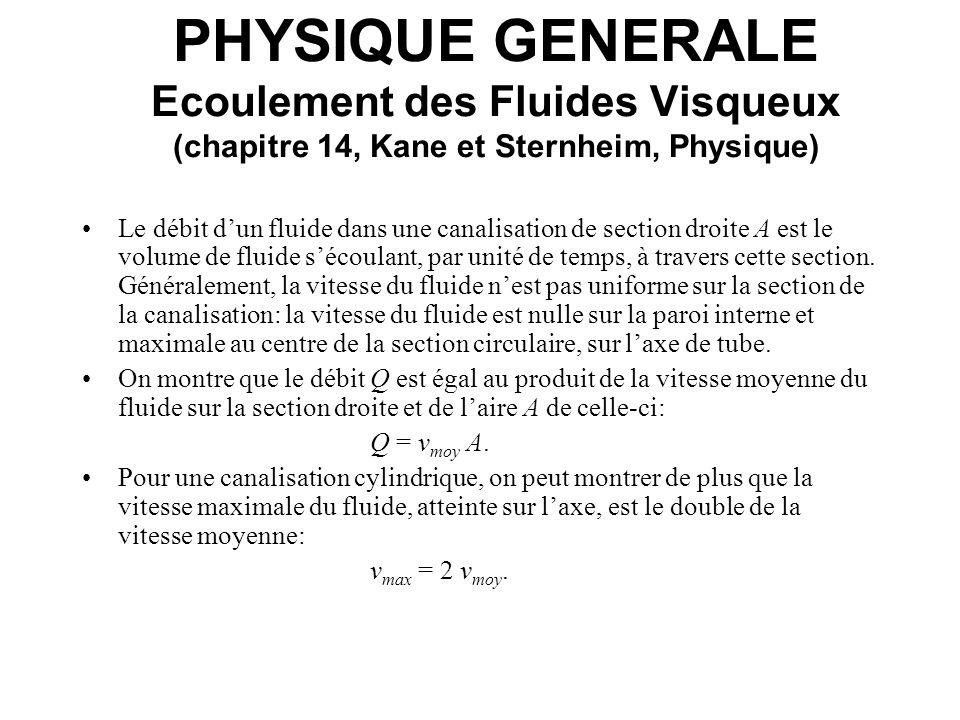 PHYSIQUE GENERALE Ecoulement des Fluides Visqueux (chapitre 14, Kane et Sternheim, Physique) Le débit dun fluide dans une canalisation de section droi