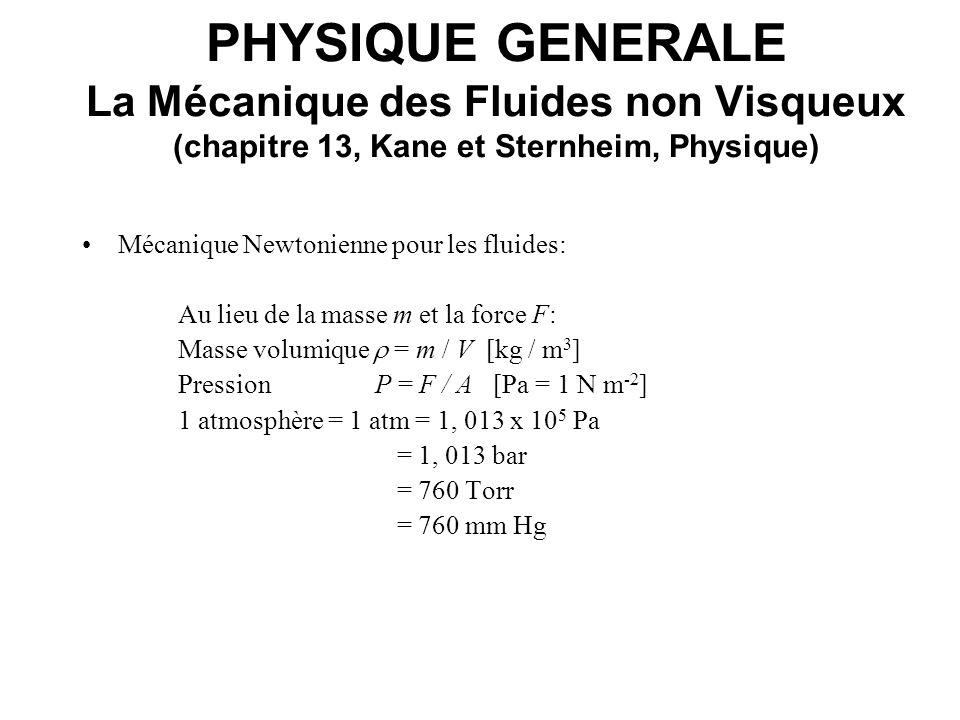 PHYSIQUE GENERALE La Mécanique des Fluides non Visqueux (chapitre 13, Kane et Sternheim, Physique) Le principe dArchimède exprime que tout corps plongé dans un fluide subit de la part de ce fluide une force ou poussée dirigée vers le haut égale au poids de fluide déplacé: Elément de fluide de volume V et masse volumique 0 => La masse de lélément considéré m = 0 V et son poids w 0 = 0 V g En équilibre : la poussée B doit être égale et opposée au poids: B = w 0 Alors B = 0 g V où 0 est la masse volumique de fluide et V le volume immergé de lobjet.