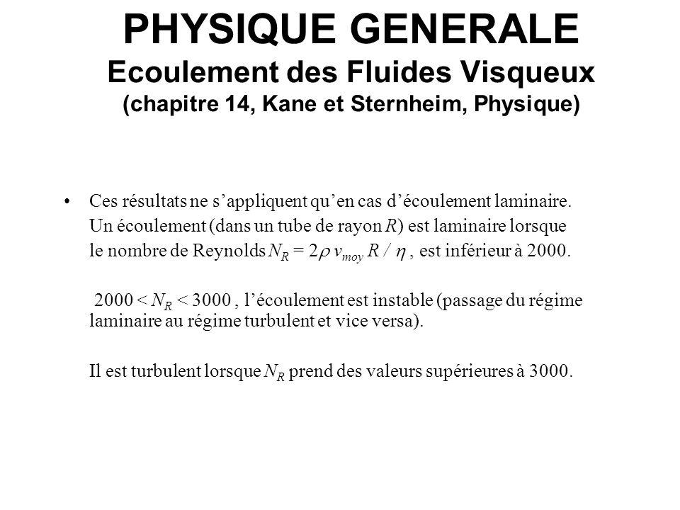 PHYSIQUE GENERALE Ecoulement des Fluides Visqueux (chapitre 14, Kane et Sternheim, Physique) Ces résultats ne sappliquent quen cas découlement laminai
