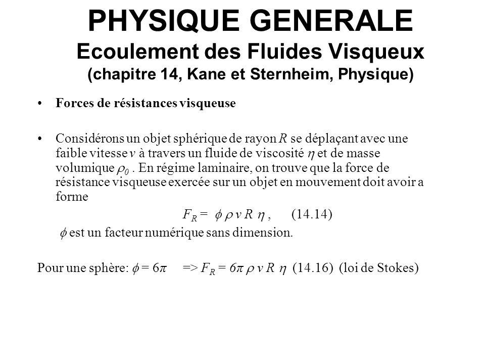 PHYSIQUE GENERALE Ecoulement des Fluides Visqueux (chapitre 14, Kane et Sternheim, Physique) Forces de résistances visqueuse Considérons un objet sphé