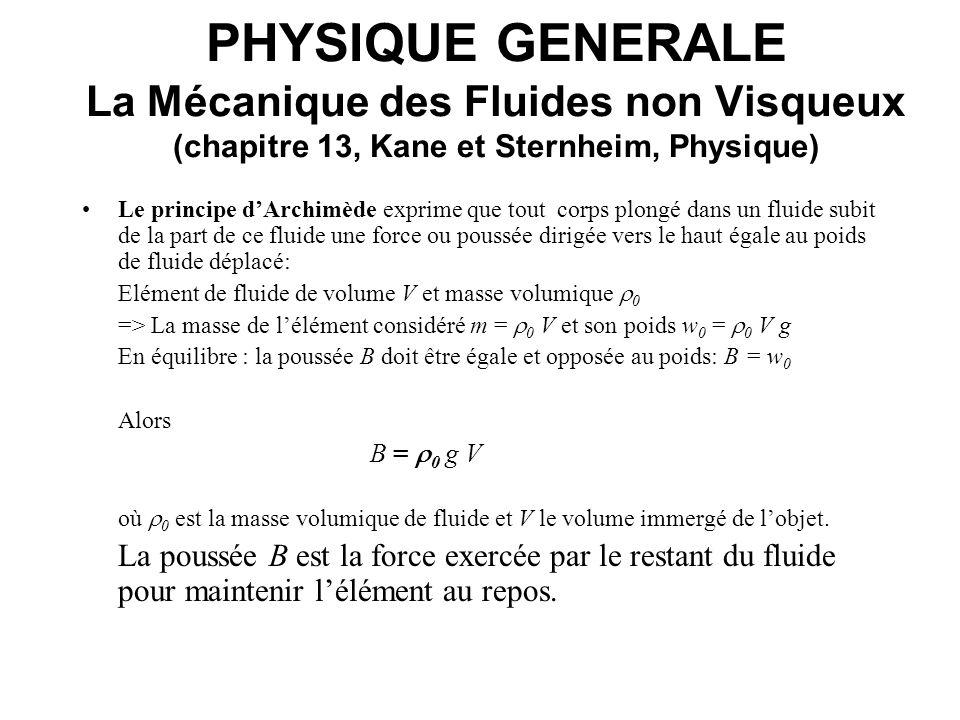 PHYSIQUE GENERALE La Mécanique des Fluides non Visqueux (chapitre 13, Kane et Sternheim, Physique) Supposons: - lélément imaginaire du fluide soit remplacé par un objet de volume V suspendu à une corde - la masse volumique de lobjet est supérieure à celle du fluide => Les forces appliquées à lobjet sont le poids w = V g, la tension T et la poussée B.