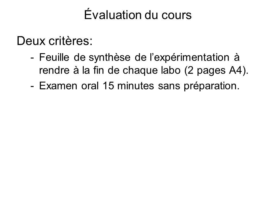 Évaluation du cours Deux critères: -Feuille de synthèse de lexpérimentation à rendre à la fin de chaque labo (2 pages A4). -Examen oral 15 minutes san