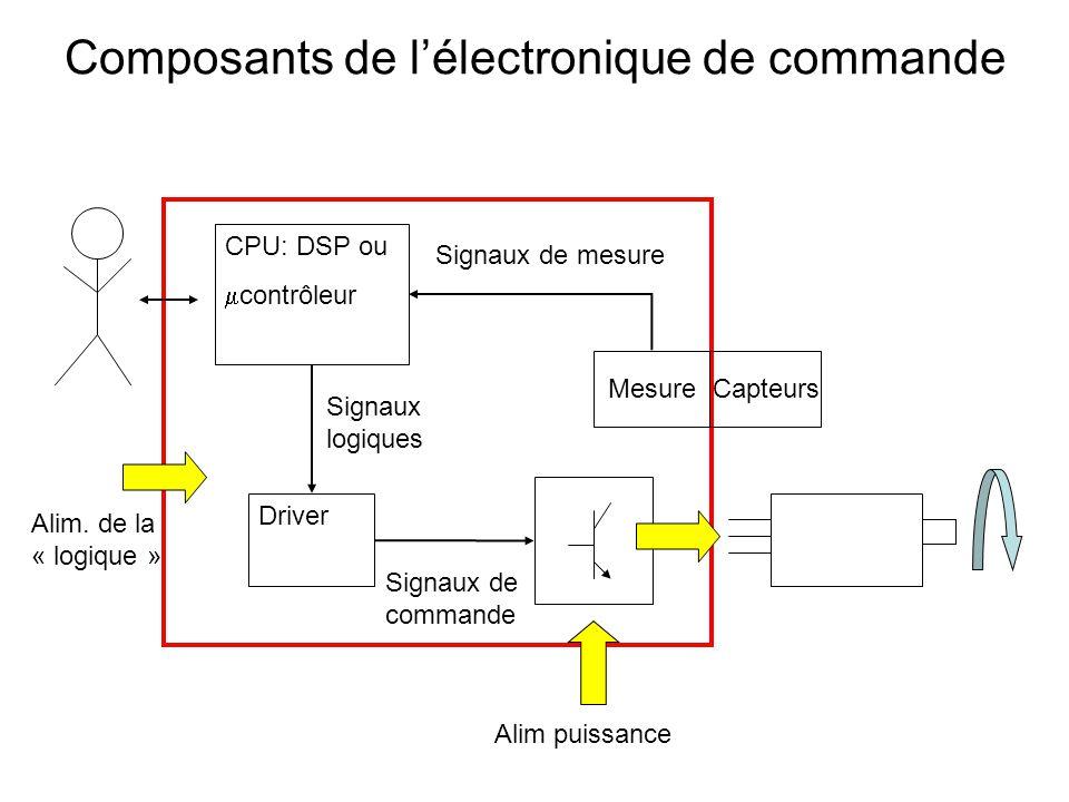 Modules Prise en main du DSP : bases du fonctionnement dun microcontrôleur (interruptions, entrées-sorties, temps réel) et implémentation sur la plateforme choisie.