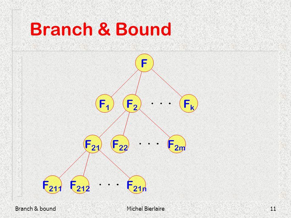 Branch & boundMichel Bierlaire11 Branch & Bound F F1F1 F2F2 FkFk F 21 F 22 F 2m F 211 F 212 F 21n