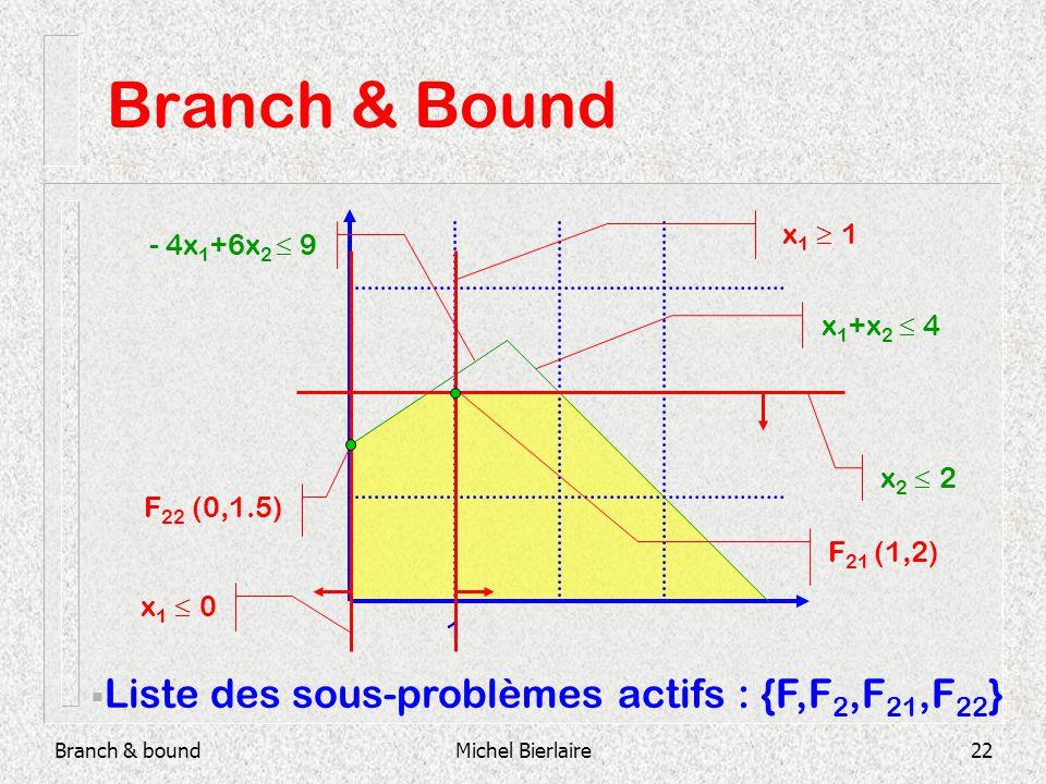 Branch & boundMichel Bierlaire22 Branch & Bound 1 - 4x 1 +6x 2 9 x 1 +x 2 4 x 2 2 Liste des sous-problèmes actifs : {F,F 2,F 21,F 22 } x 1 0 x 1 1 F 21 (1,2) F 22 (0,1.5)