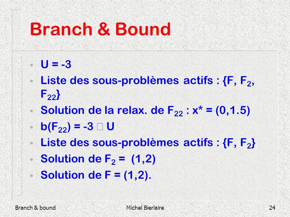 Branch & boundMichel Bierlaire24 Branch & Bound U = -3 Liste des sous-problèmes actifs : {F, F 2, F 22 } Solution de la relax.