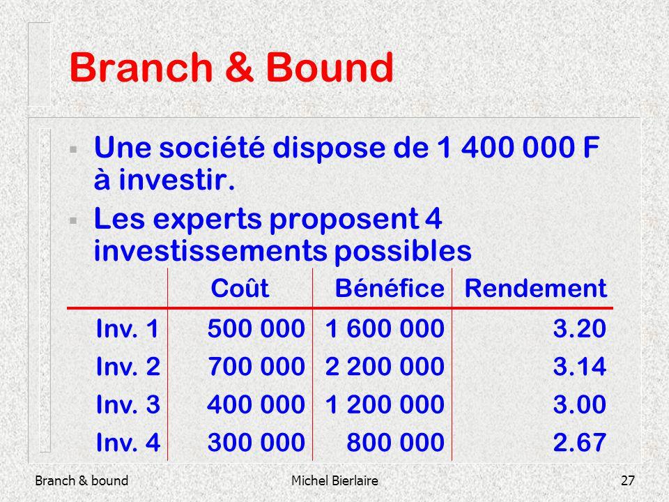 Branch & boundMichel Bierlaire27 Branch & Bound Une société dispose de 1 400 000 F à investir.