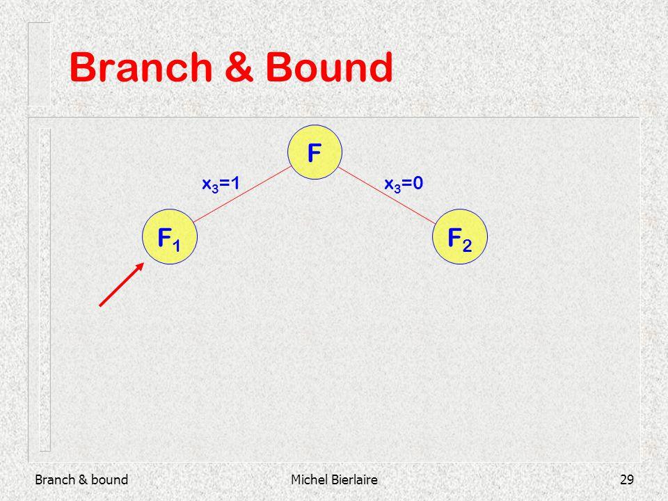 Branch & boundMichel Bierlaire29 Branch & Bound F F2F2 F1F1 x 3 =1x 3 =0