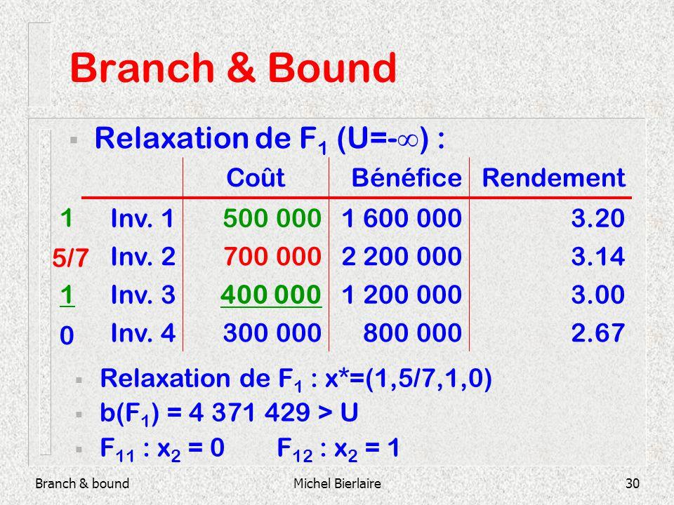 Branch & boundMichel Bierlaire30 Branch & Bound Relaxation de F 1 (U=- ) : 800 000 1 200 000 2 200 000 1 600 000 Bénéfice 2.67300 000Inv. 4 3.00400 00