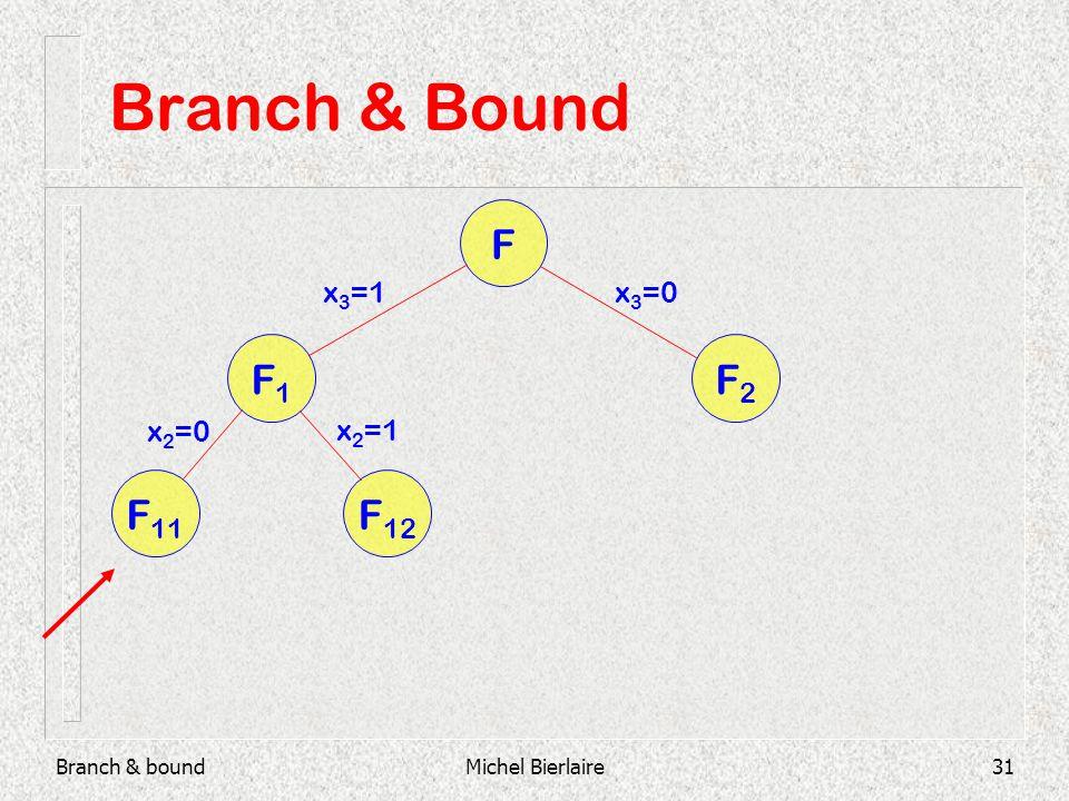 Branch & boundMichel Bierlaire31 Branch & Bound F F2F2 F1F1 F 11 F 12 x 3 =1x 3 =0 x 2 =0 x 2 =1