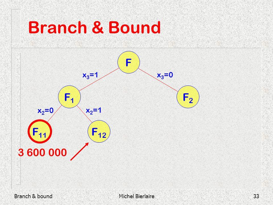 Branch & boundMichel Bierlaire33 Branch & Bound F F2F2 F1F1 F 11 F 12 x 3 =1x 3 =0 x 2 =0 x 2 =1 3 600 000