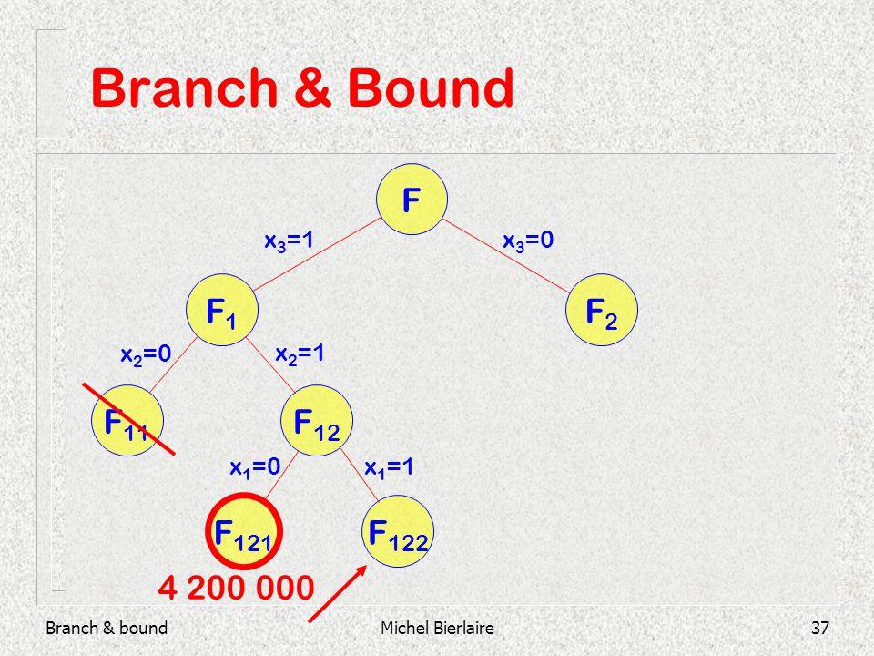 Branch & boundMichel Bierlaire37 Branch & Bound F F2F2 F1F1 F 11 F 12 F 121 F 122 x 3 =1x 3 =0 x 2 =0 x 2 =1 x 1 =0x 1 =1 4 200 000