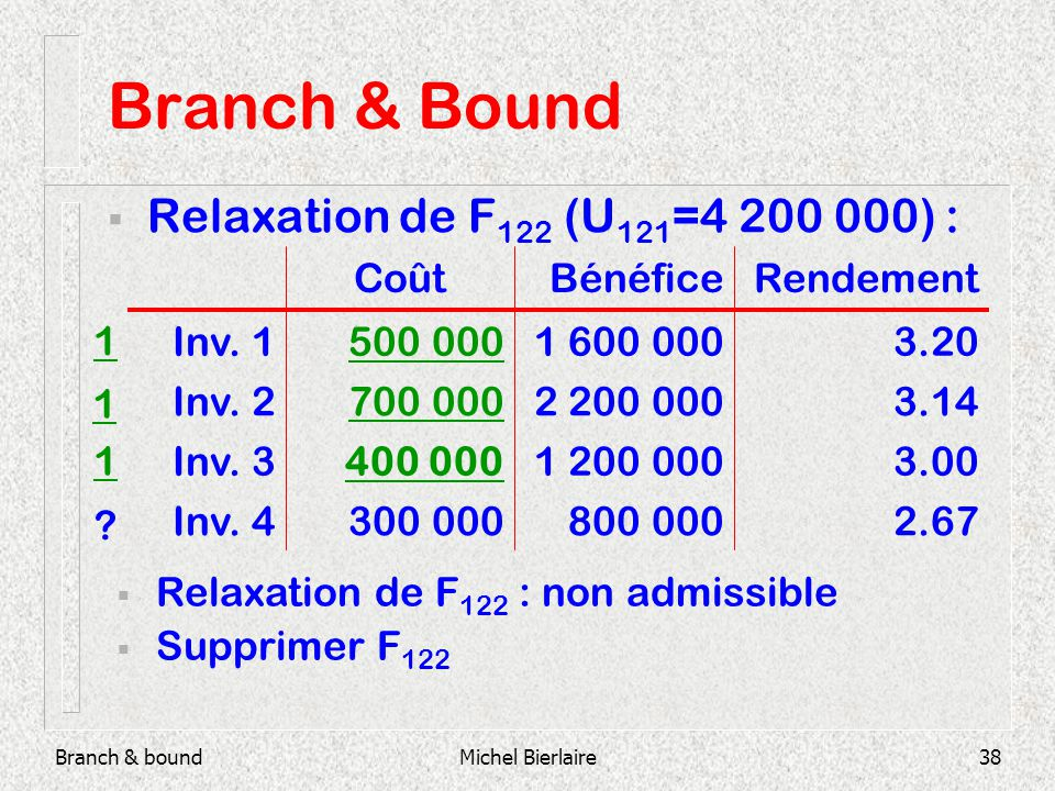 Branch & boundMichel Bierlaire38 Branch & Bound Relaxation de F 122 (U 121 =4 200 000) : 800 000 1 200 000 2 200 000 1 600 000 Bénéfice 2.67300 000Inv.