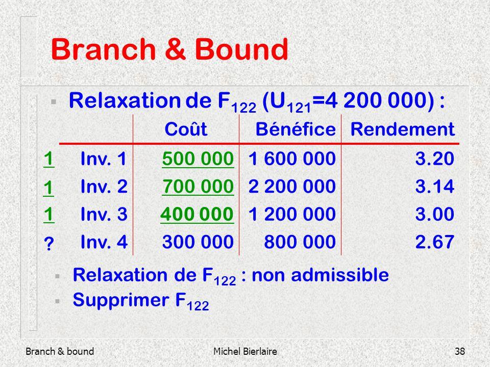 Branch & boundMichel Bierlaire38 Branch & Bound Relaxation de F 122 (U 121 =4 200 000) : 800 000 1 200 000 2 200 000 1 600 000 Bénéfice 2.67300 000Inv