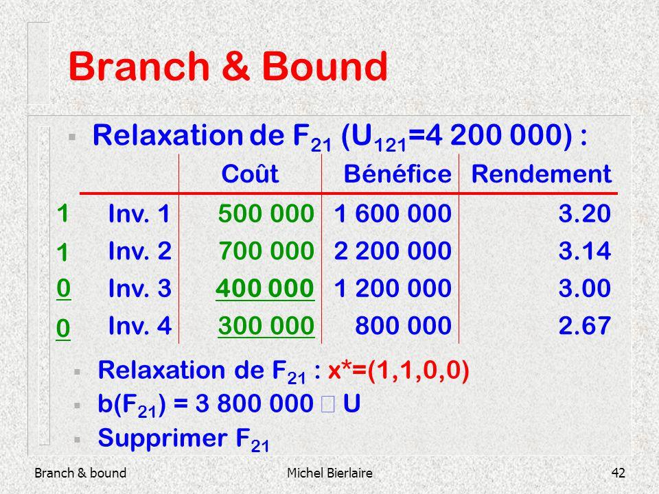 Branch & boundMichel Bierlaire42 Branch & Bound Relaxation de F 21 (U 121 =4 200 000) : 800 000 1 200 000 2 200 000 1 600 000 Bénéfice 2.67300 000Inv.