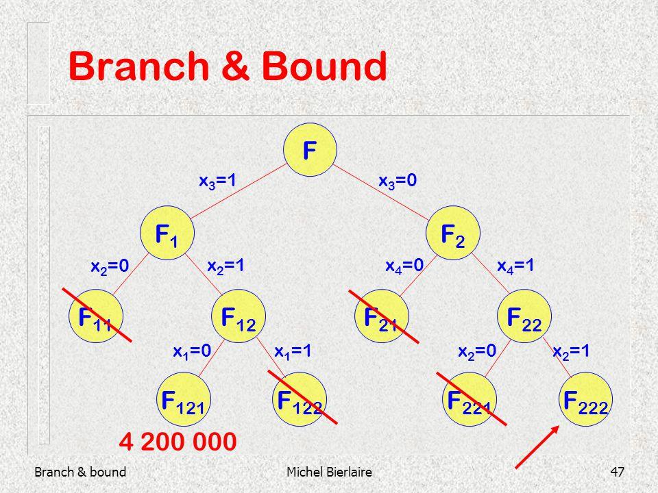 Branch & boundMichel Bierlaire47 Branch & Bound F F2F2 F1F1 F 21 F 22 F 11 F 12 F 121 F 122 F 221 F 222 x 3 =1x 3 =0 x 2 =0 x 2 =1 x 1 =0x 1 =1 x 4 =0x 4 =1 x 2 =0x 2 =1 4 200 000