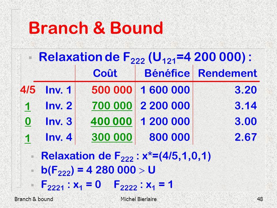 Branch & boundMichel Bierlaire48 Branch & Bound Relaxation de F 222 (U 121 =4 200 000) : 800 000 1 200 000 2 200 000 1 600 000 Bénéfice 2.67300 000Inv