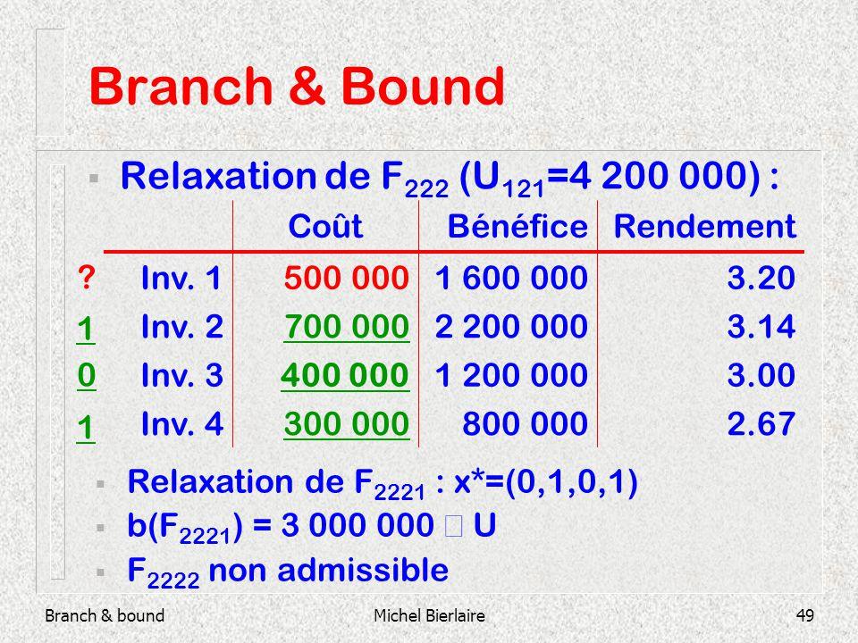Branch & boundMichel Bierlaire49 Branch & Bound Relaxation de F 222 (U 121 =4 200 000) : 800 000 1 200 000 2 200 000 1 600 000 Bénéfice 2.67300 000Inv