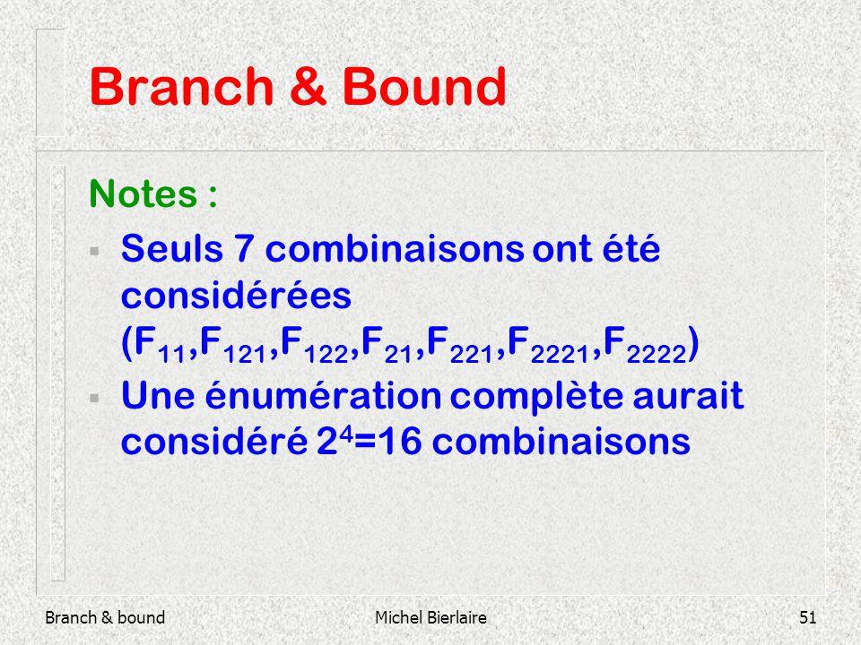 Branch & boundMichel Bierlaire51 Branch & Bound Notes : Seuls 7 combinaisons ont été considérées (F 11,F 121,F 122,F 21,F 221,F 2221,F 2222 ) Une énumération complète aurait considéré 2 4 =16 combinaisons