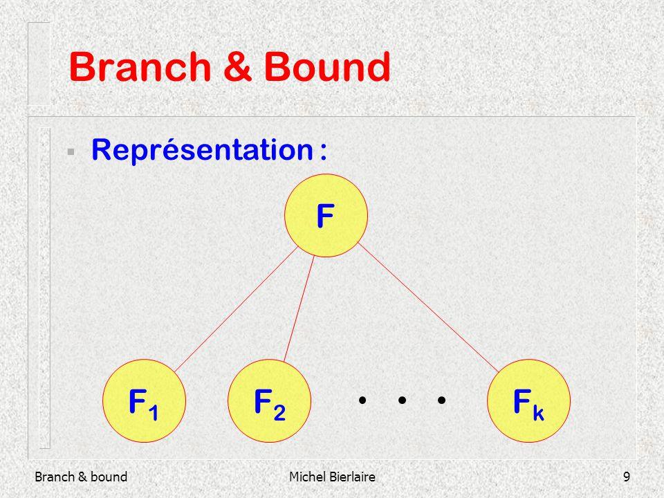 Branch & boundMichel Bierlaire30 Branch & Bound Relaxation de F 1 (U=- ) : 800 000 1 200 000 2 200 000 1 600 000 Bénéfice 2.67300 000Inv.