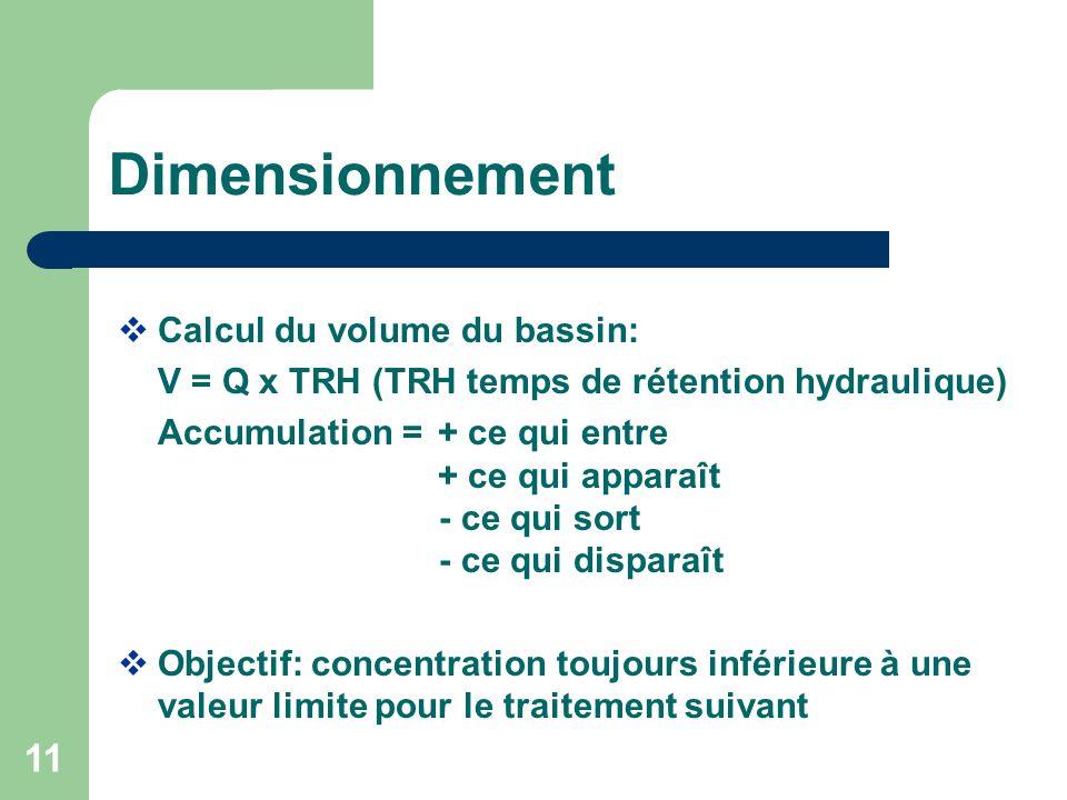 11 Dimensionnement Calcul du volume du bassin: V = Q x TRH (TRH temps de rétention hydraulique) Accumulation = + ce qui entre + ce qui apparaît - ce q