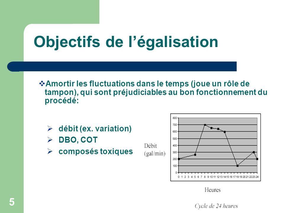 5 Amortir les fluctuations dans le temps (joue un rôle de tampon), qui sont préjudiciables au bon fonctionnement du procédé: débit (ex. variation) DBO