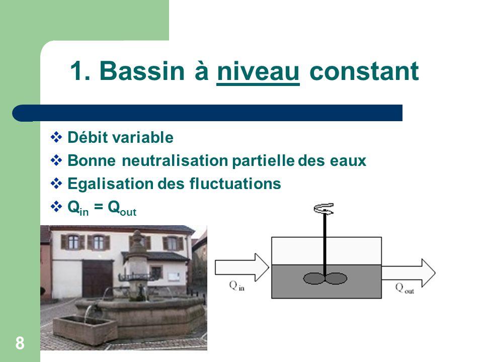 8 1. Bassin à niveau constant Débit variable Bonne neutralisation partielle des eaux Egalisation des fluctuations Q in = Q out