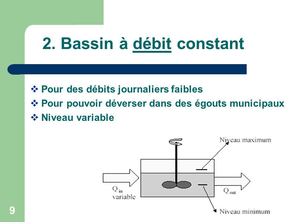 9 2. Bassin à débit constant Pour des débits journaliers faibles Pour pouvoir déverser dans des égouts municipaux Niveau variable