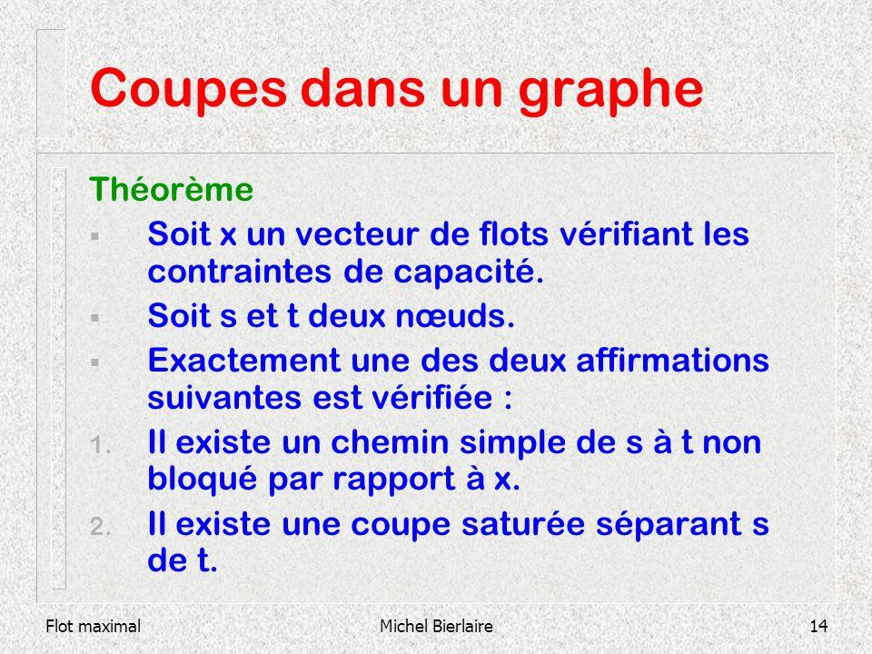 Flot maximalMichel Bierlaire14 Coupes dans un graphe Théorème Soit x un vecteur de flots vérifiant les contraintes de capacité. Soit s et t deux nœuds