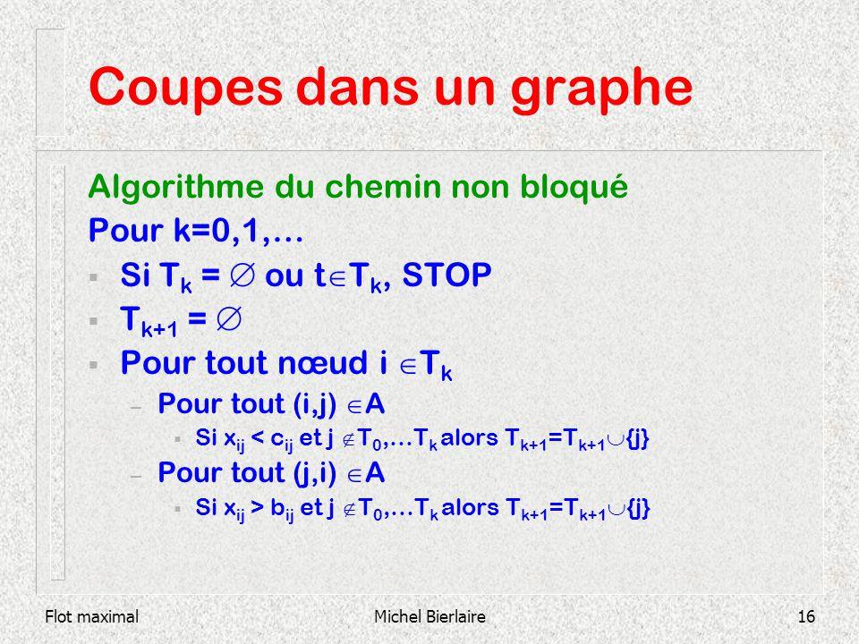 Flot maximalMichel Bierlaire16 Coupes dans un graphe Algorithme du chemin non bloqué Pour k=0,1,… Si T k = ou t T k, STOP T k+1 = Pour tout nœud i T k