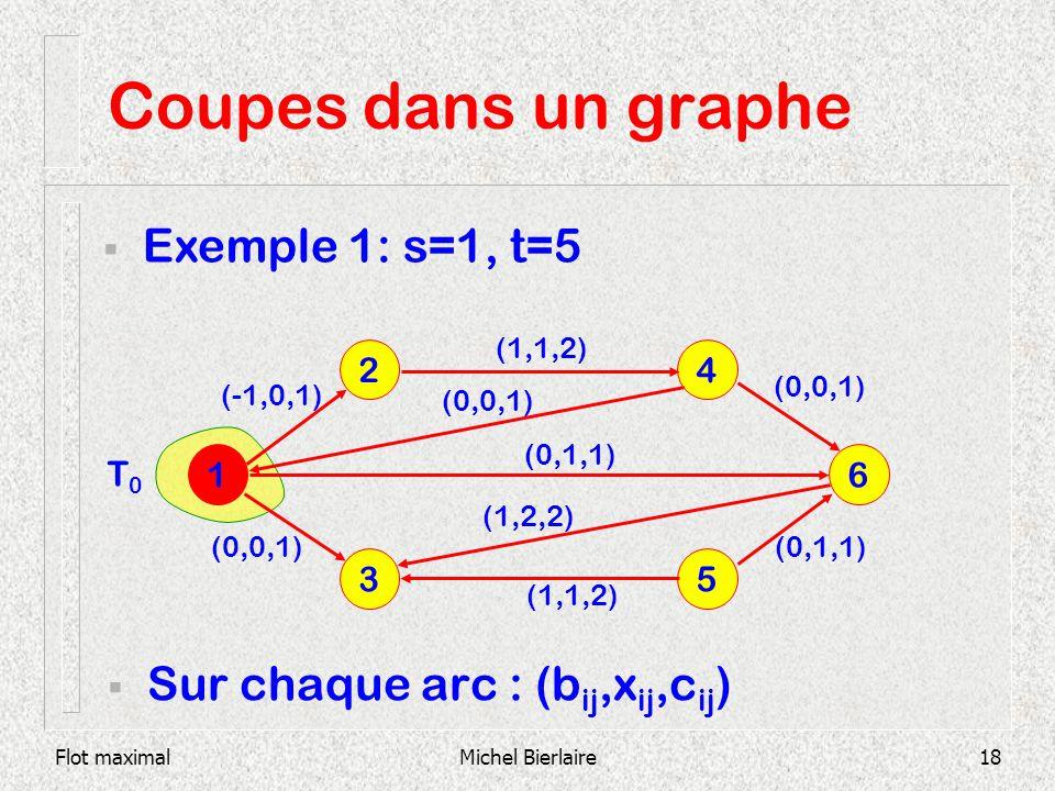 Flot maximalMichel Bierlaire18 Coupes dans un graphe Sur chaque arc : (b ij,x ij,c ij ) 1 6 2 3 5 4 (1,1,2) (0,0,1) (0,1,1) (1,2,2) (1,1,2) Exemple 1: