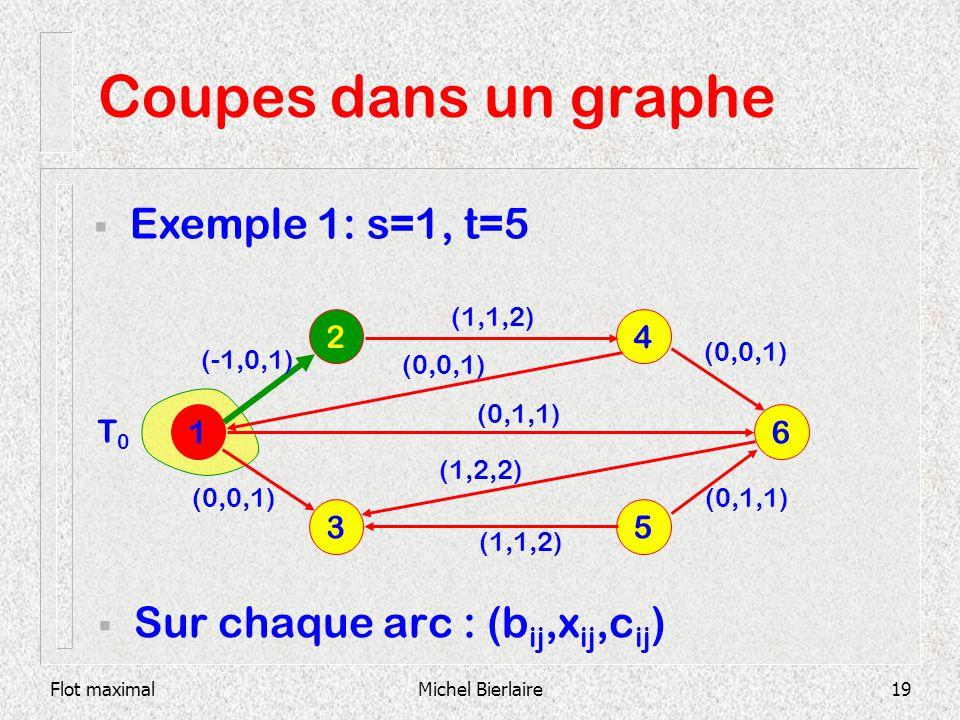 Flot maximalMichel Bierlaire19 Coupes dans un graphe Sur chaque arc : (b ij,x ij,c ij ) 1 6 2 3 5 4 (1,1,2) (0,0,1) (0,1,1) (1,2,2) (1,1,2) Exemple 1: