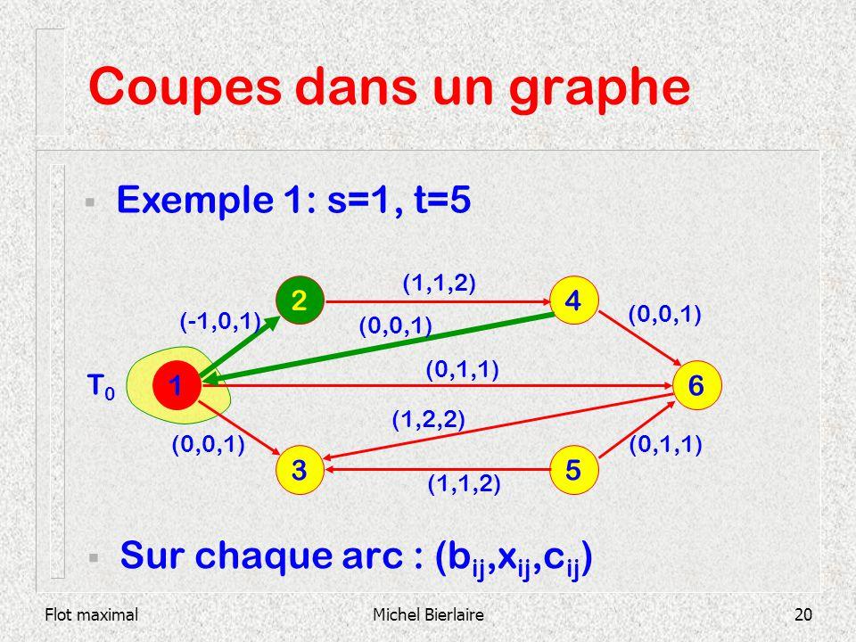 Flot maximalMichel Bierlaire20 Coupes dans un graphe Sur chaque arc : (b ij,x ij,c ij ) 1 6 2 3 5 4 (1,1,2) (0,0,1) (0,1,1) (1,2,2) (1,1,2) Exemple 1: