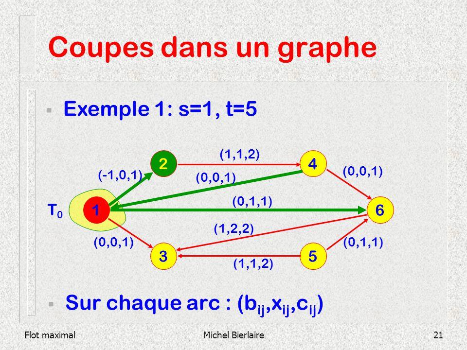 Flot maximalMichel Bierlaire21 Coupes dans un graphe Sur chaque arc : (b ij,x ij,c ij ) 1 6 2 3 5 4 (1,1,2) (0,0,1) (0,1,1) (1,2,2) (1,1,2) Exemple 1: