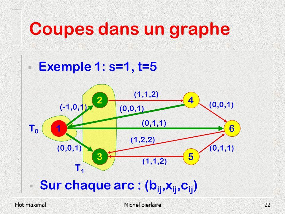 Flot maximalMichel Bierlaire22 Coupes dans un graphe Sur chaque arc : (b ij,x ij,c ij ) 1 6 2 3 5 4 (1,1,2) (0,0,1) (0,1,1) (1,2,2) (1,1,2) Exemple 1: