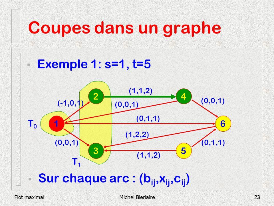 Flot maximalMichel Bierlaire23 Coupes dans un graphe Sur chaque arc : (b ij,x ij,c ij ) 1 6 2 3 5 4 (1,1,2) (0,0,1) (0,1,1) (1,2,2) (1,1,2) Exemple 1:
