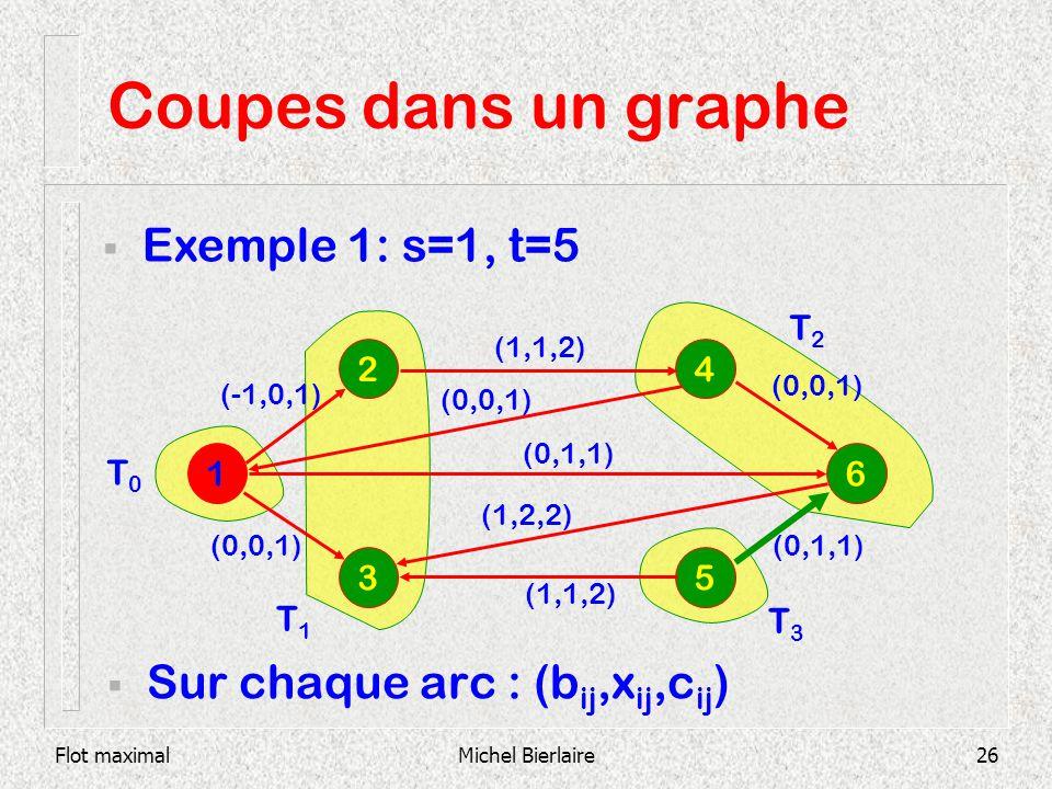 Flot maximalMichel Bierlaire26 Coupes dans un graphe Sur chaque arc : (b ij,x ij,c ij ) 1 6 2 3 5 4 (1,1,2) (0,0,1) (0,1,1) (1,2,2) (1,1,2) Exemple 1: